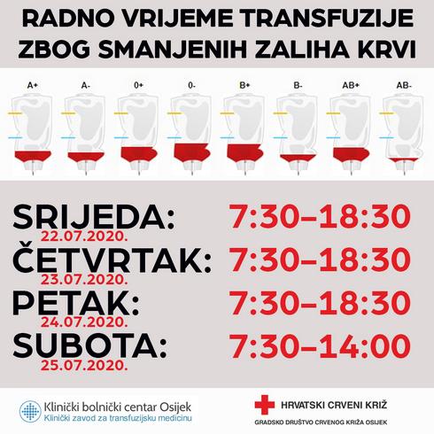 Apel darivateljima krvi - u Osijeku nedostaju zalihe krvi svih krvnih grupa